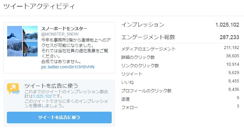 スノーボードモンスター MONSTER_SNOWさんのTwitter