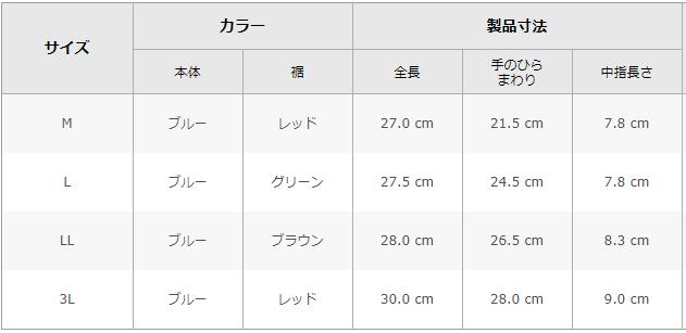 テムレスサイズ表